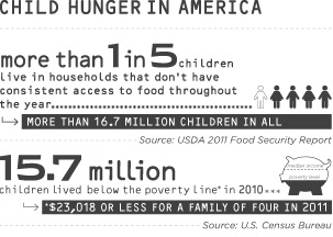 OurCause-ChildHunger1
