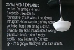 social media-crop